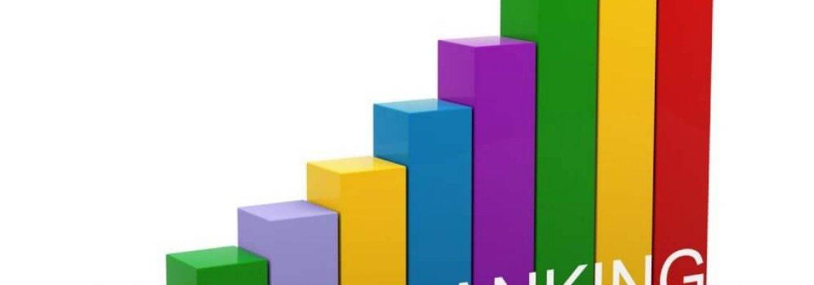 3d site ranking progress bars